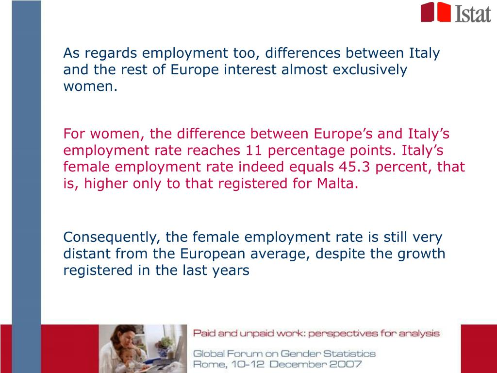 As regards employment too, differences between Italy and the rest of Europe interest almost exclusively women.