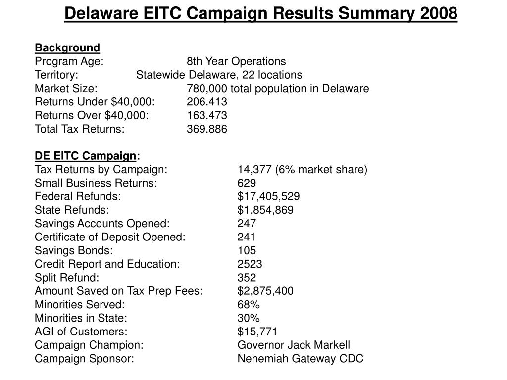 Delaware EITC Campaign Results Summary 2008
