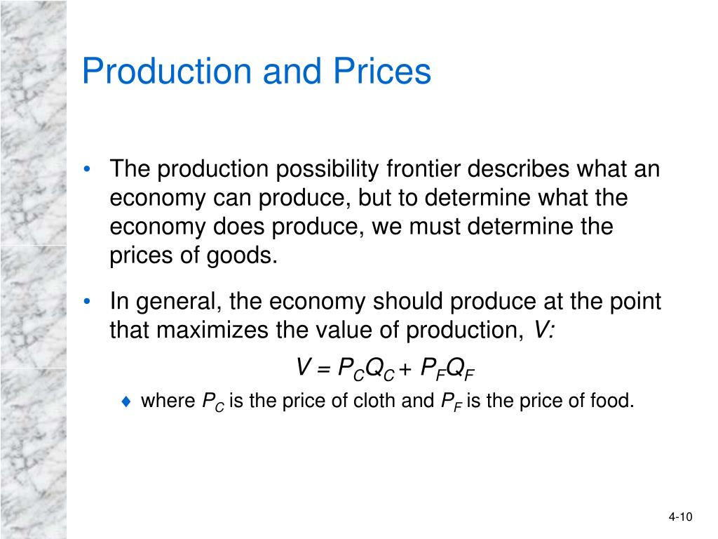 Production and Prices
