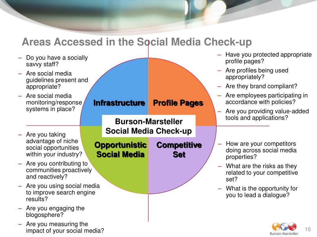 Areas Accessed in the Social Media Check-up