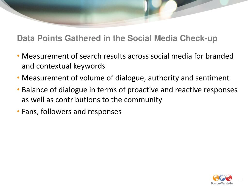 Data Points Gathered in the Social Media Check-up
