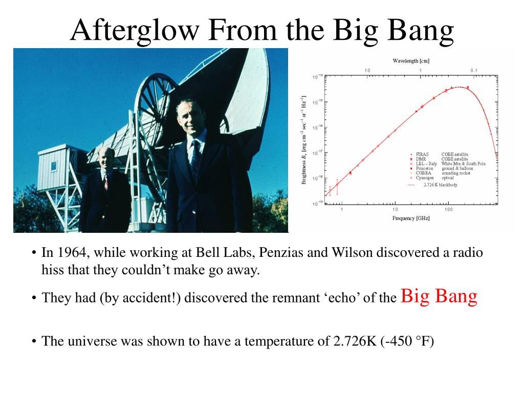 Afterglow From the Big Bang