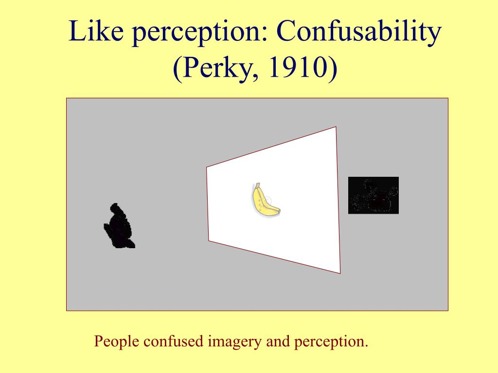 Like perception: Confusability (Perky, 1910)