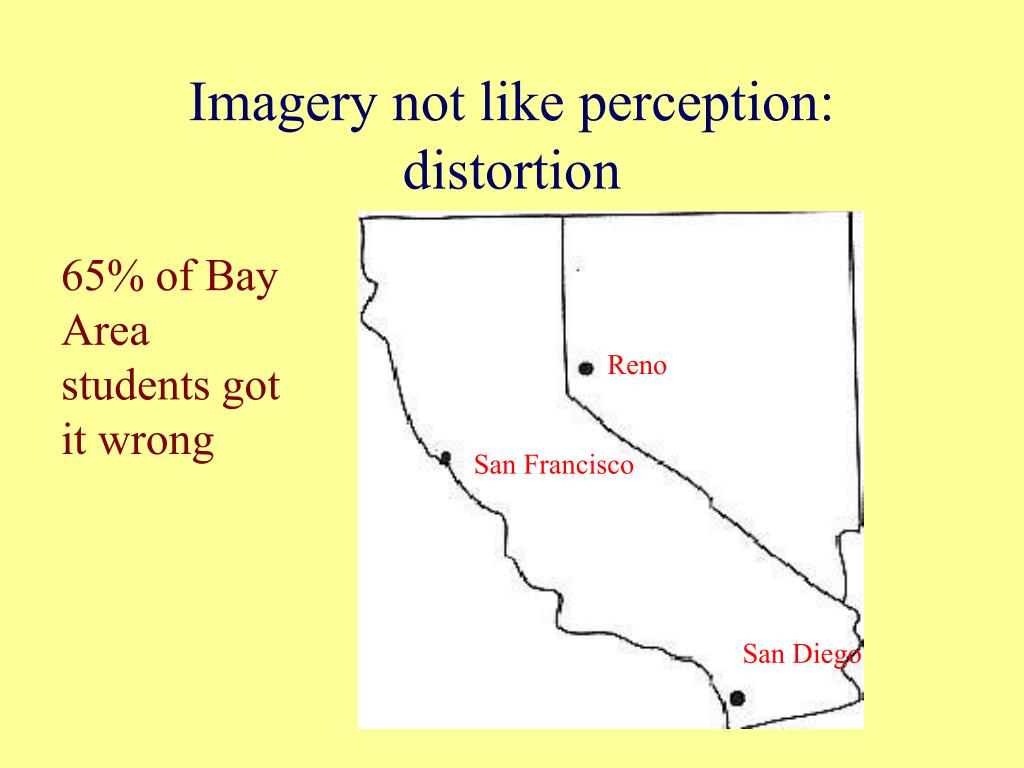 Imagery not like perception: distortion