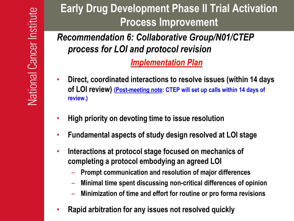 Early Drug Development Phase II Trial Activation Process Improvement