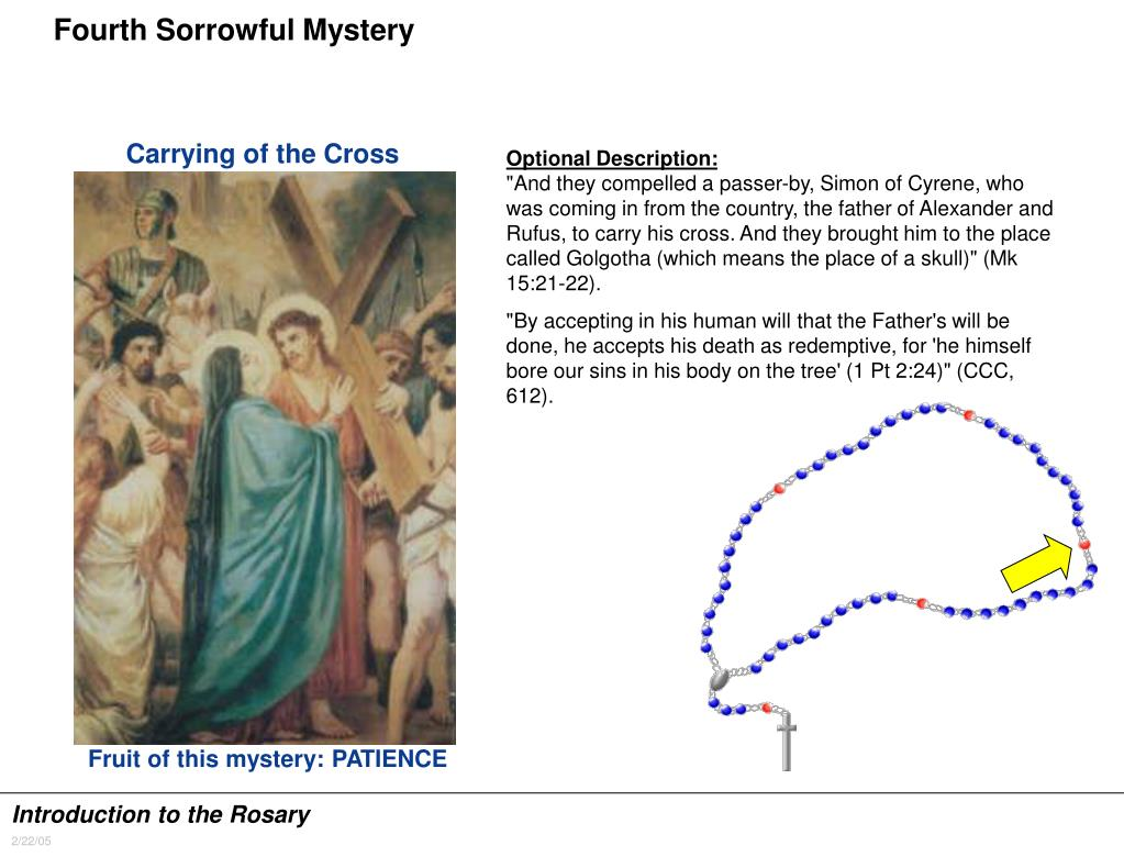 Fourth Sorrowful Mystery