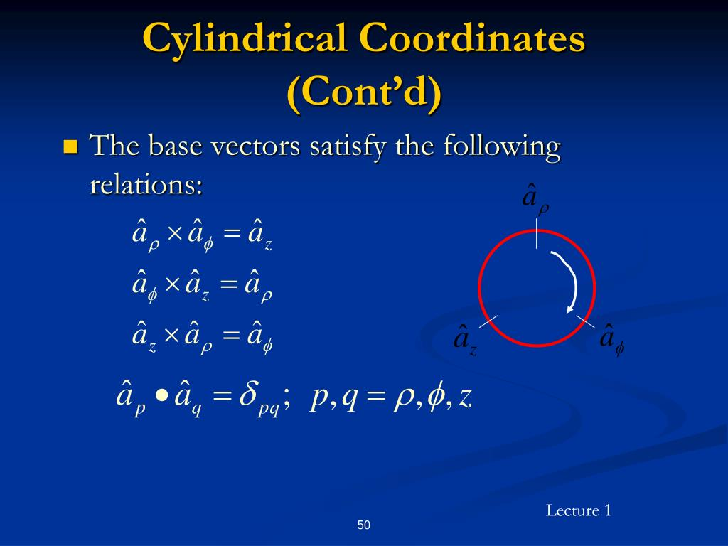 Cylindrical Coordinates (Cont'd)