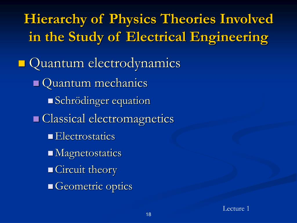 Hierarchy of Physics Theories Involved in the Study of Electrical Engineering
