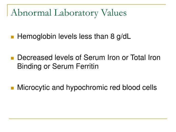 Abnormal Laboratory Values