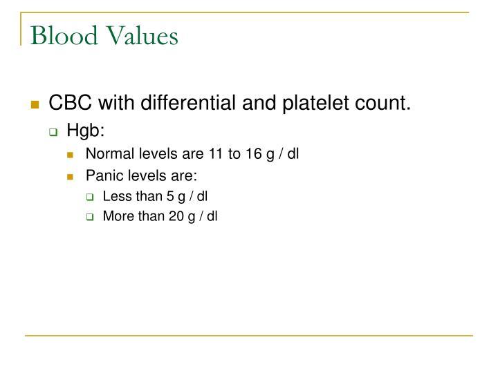 Blood Values
