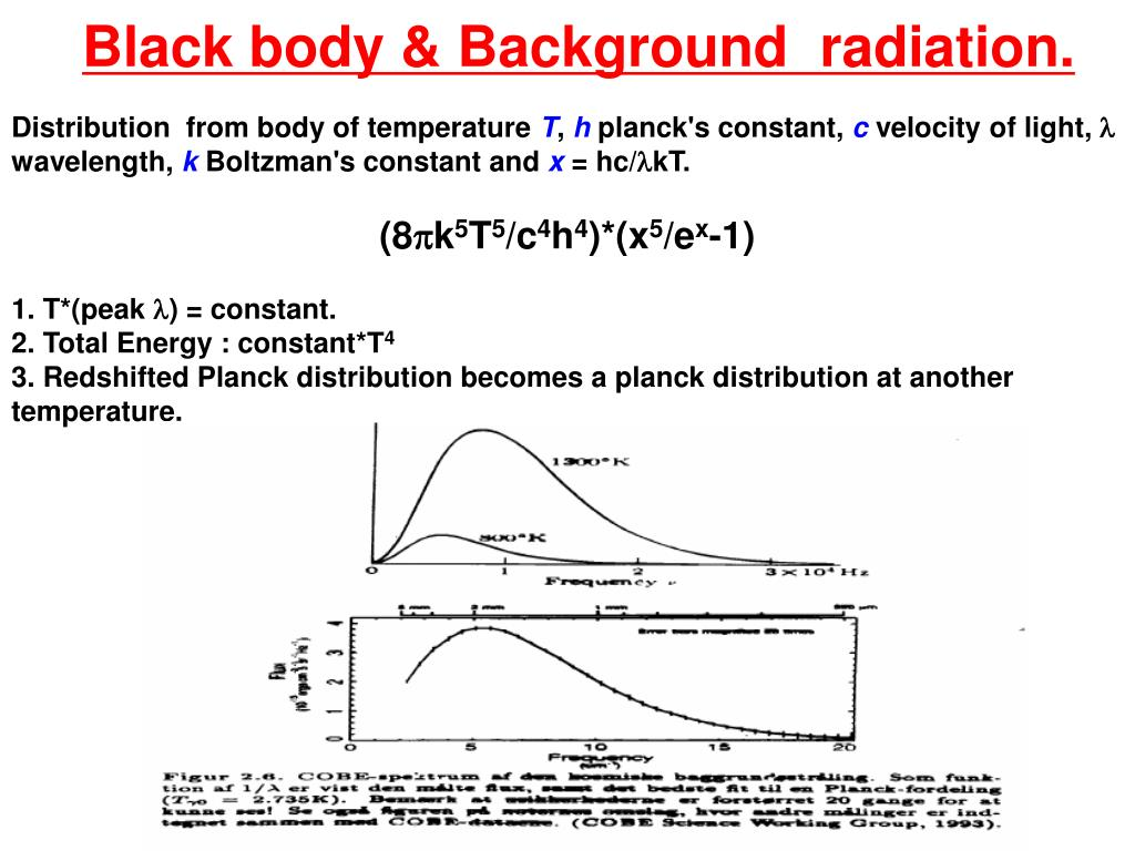 Black body & Background  radiation.