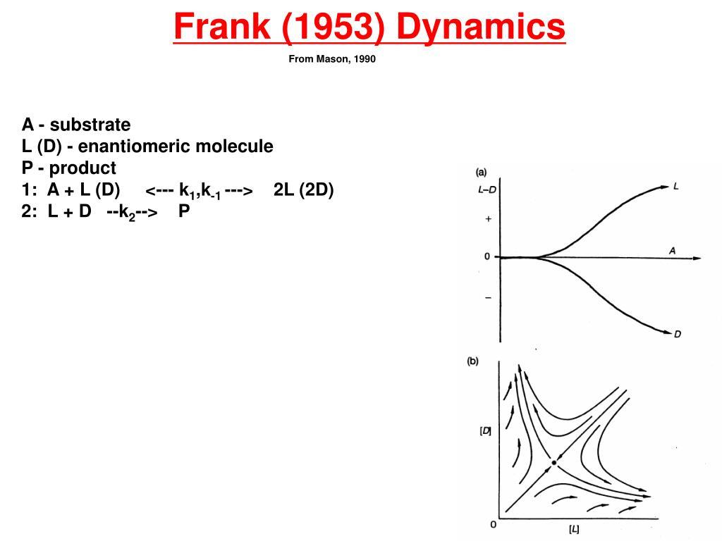 Frank (1953) Dynamics