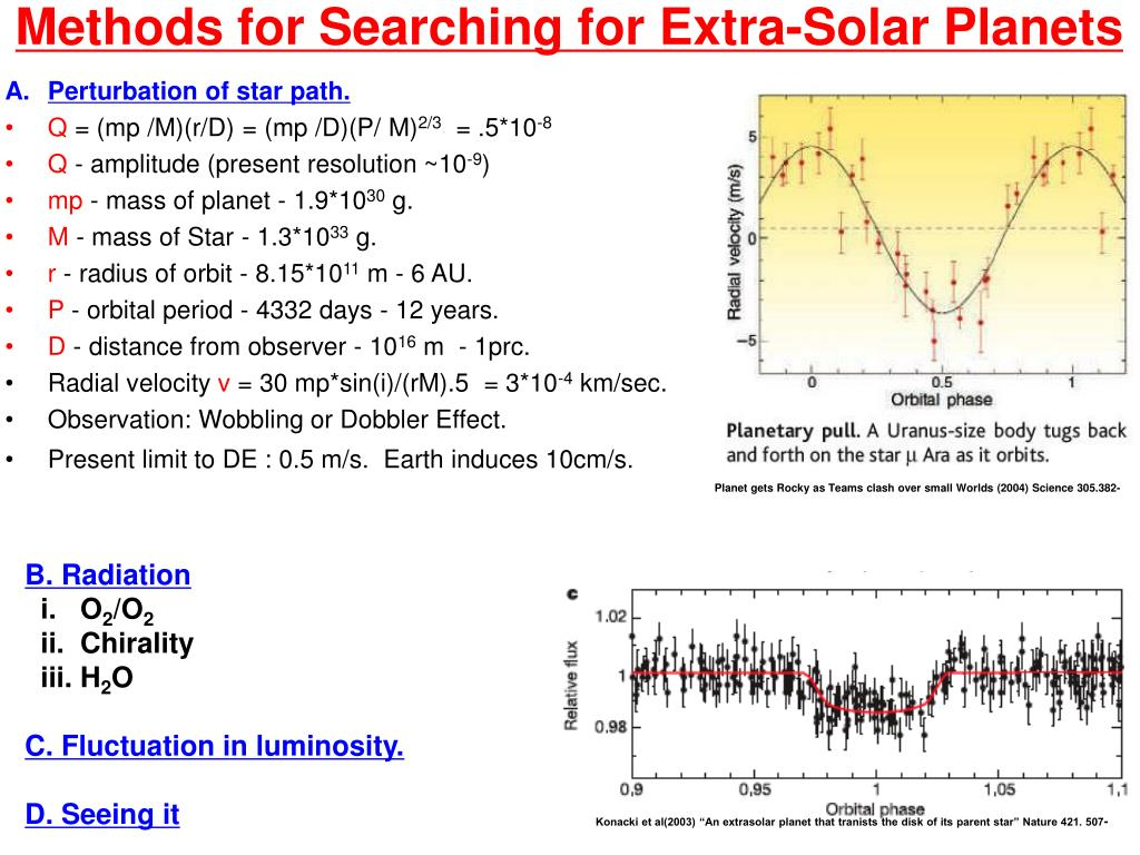 Methods for Searching for Extra-Solar Planets