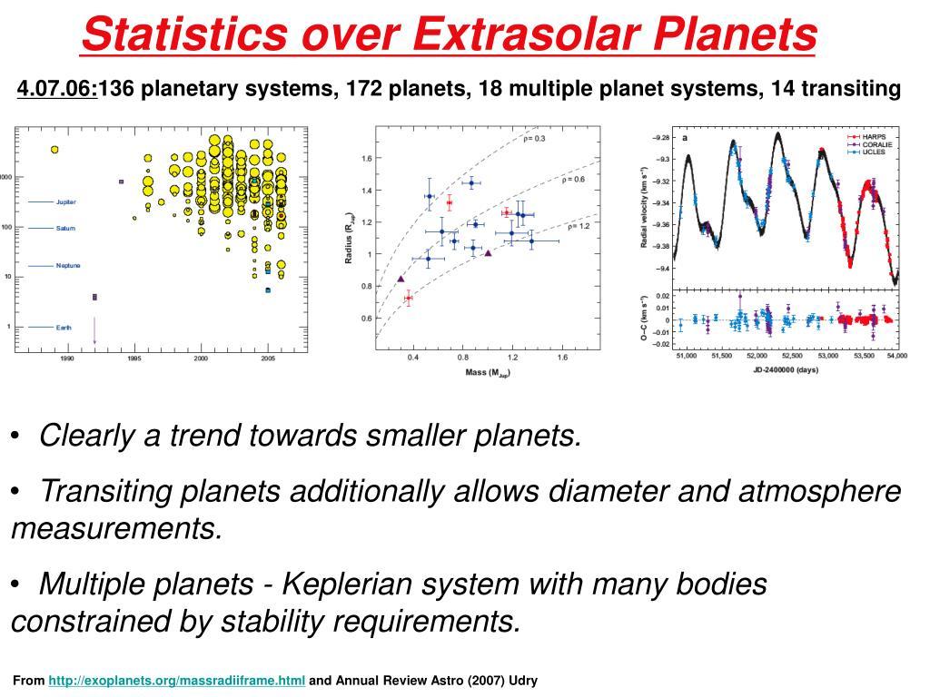 Statistics over Extrasolar Planets
