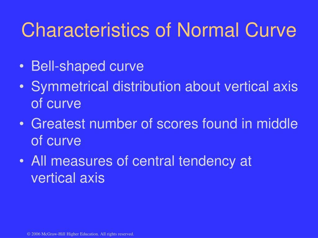 Characteristics of Normal Curve