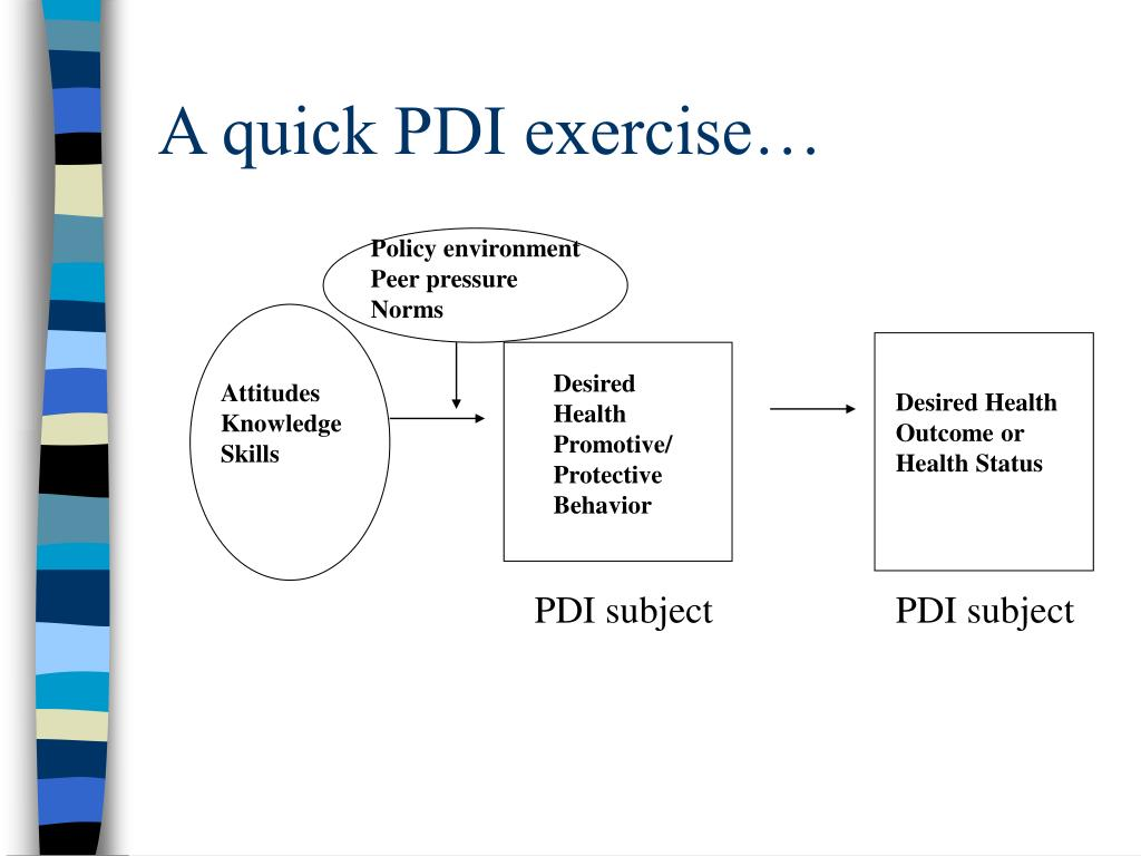 A quick PDI exercise…