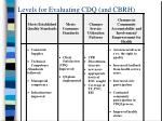 levels for evaluating cdq and cbrh