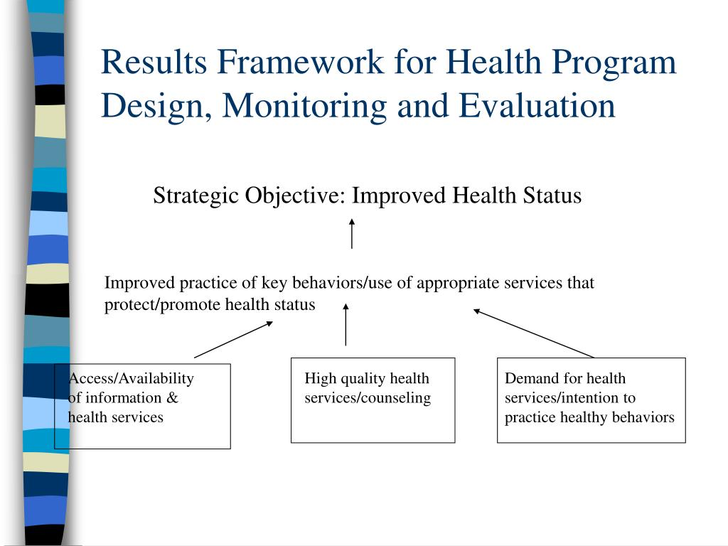 Results Framework for Health Program Design, Monitoring and Evaluation