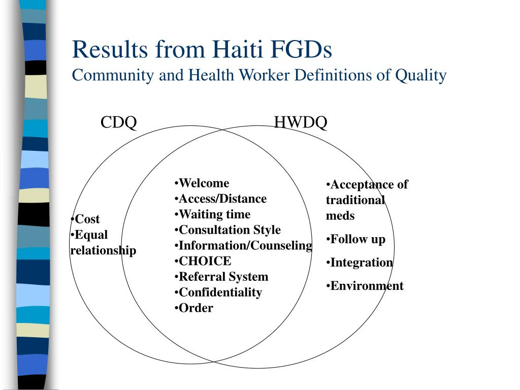 Results from Haiti FGDs