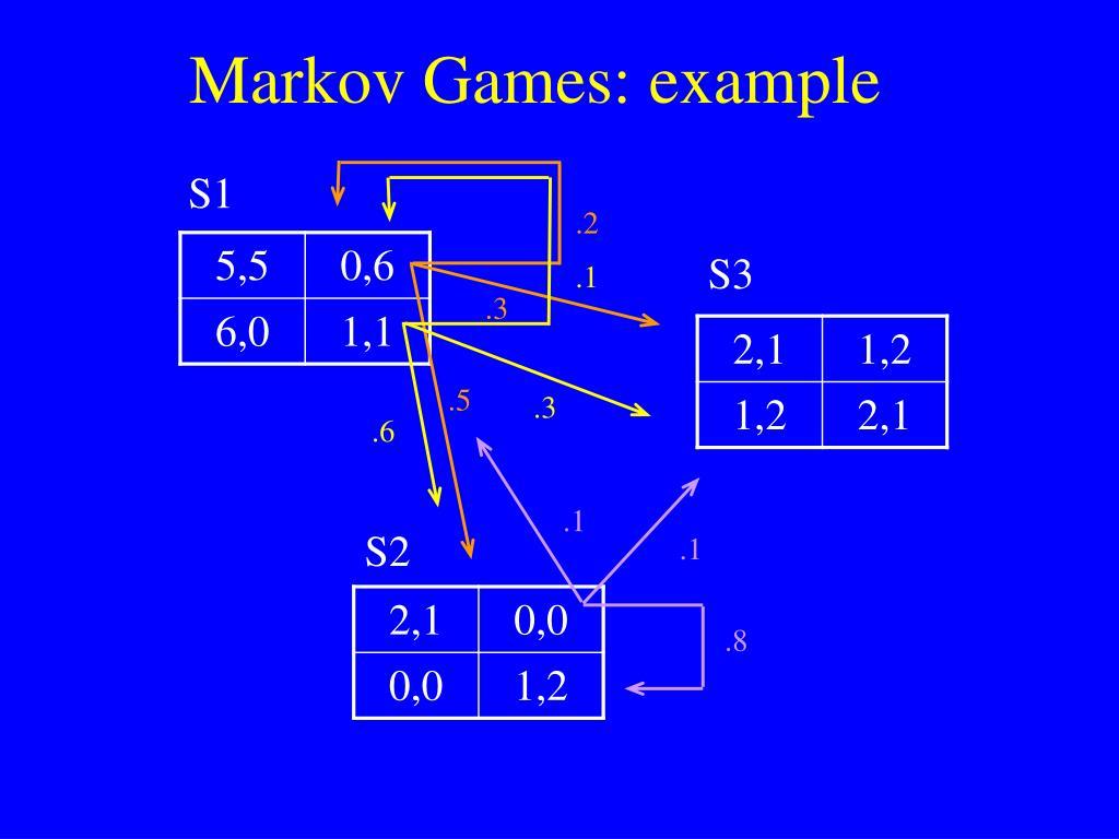 Markov Games: example