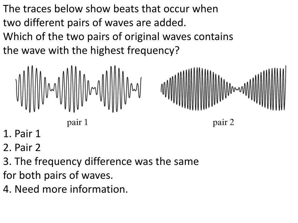 The traces below show beats that occur when