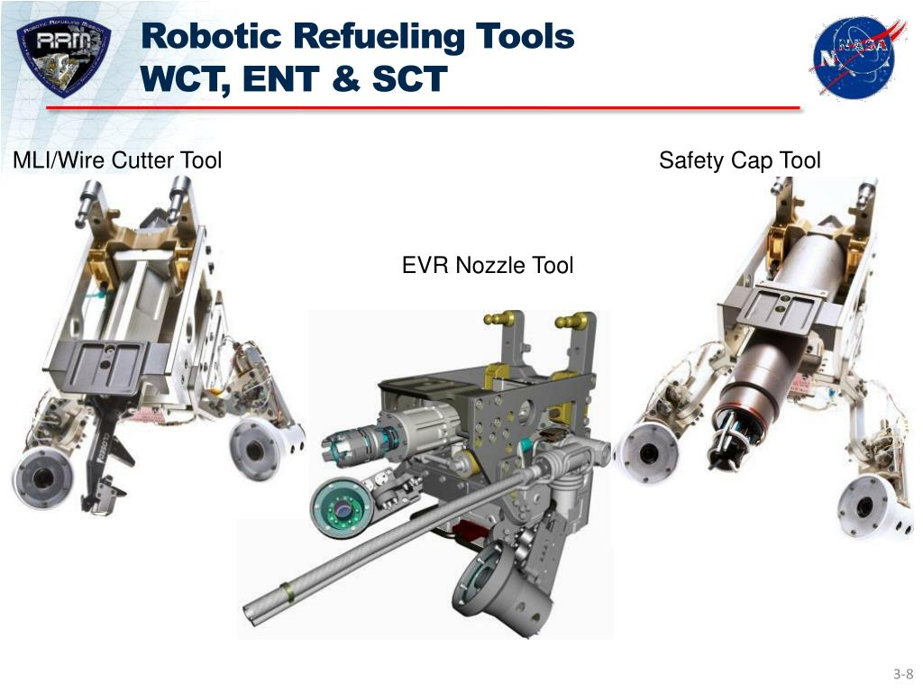 Robotic Refueling Tools