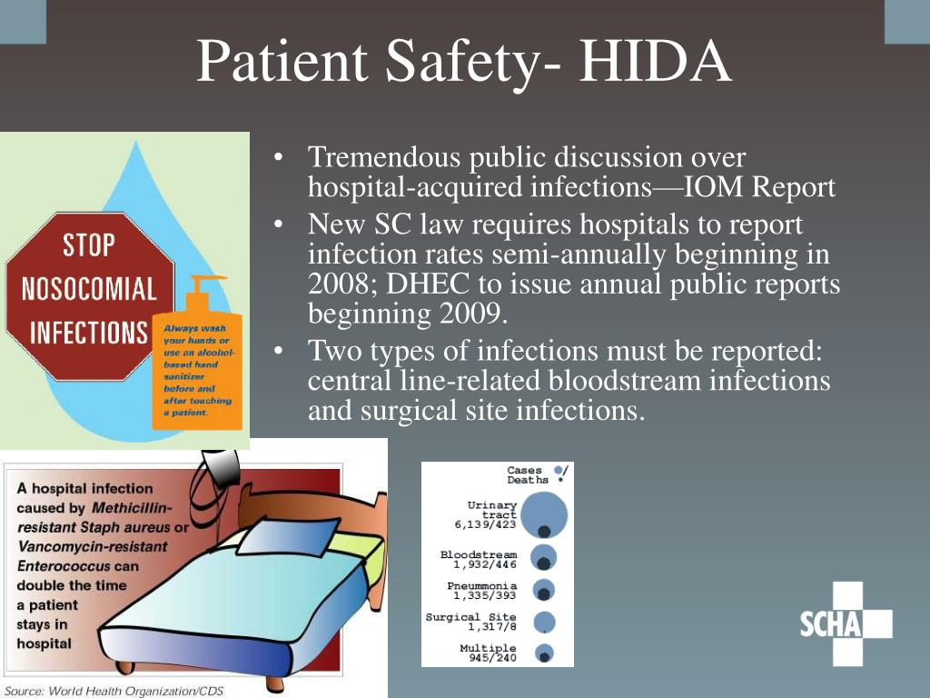 Patient Safety- HIDA