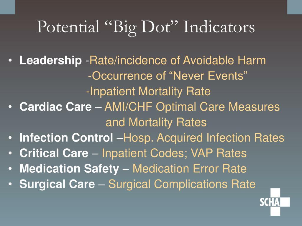 """Potential """"Big Dot"""" Indicators"""