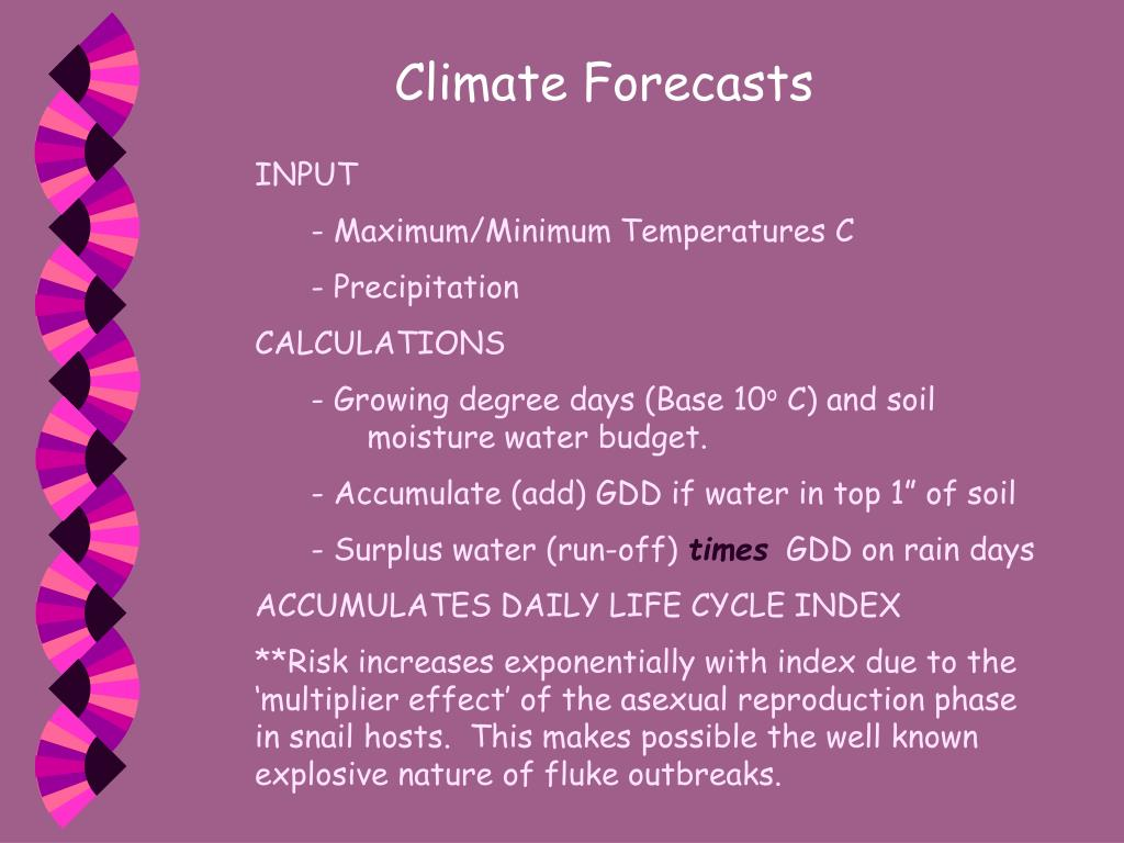 Climate Forecasts