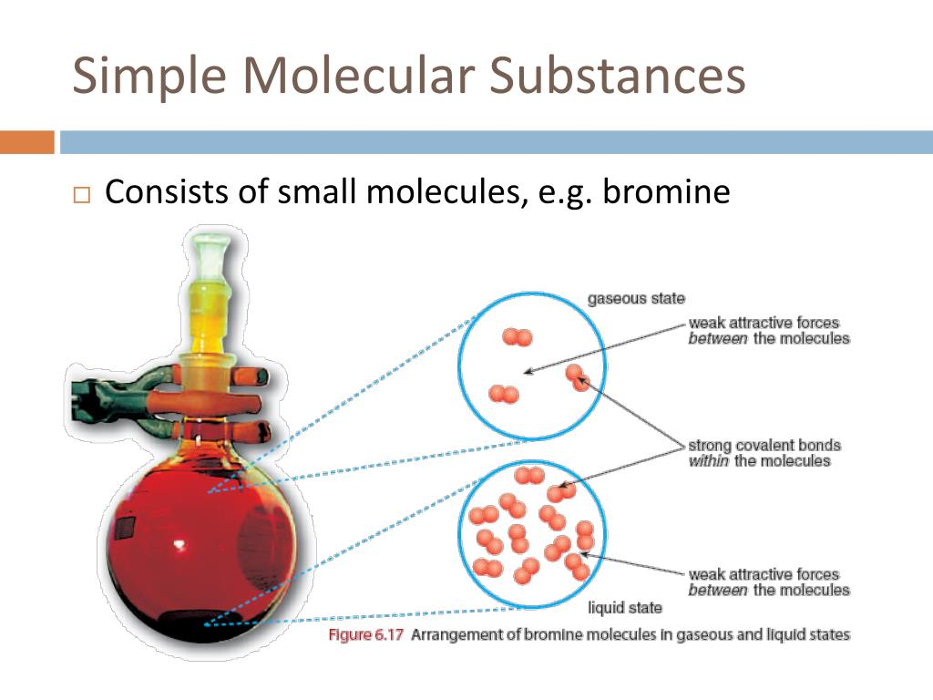 Simple Molecular Substances