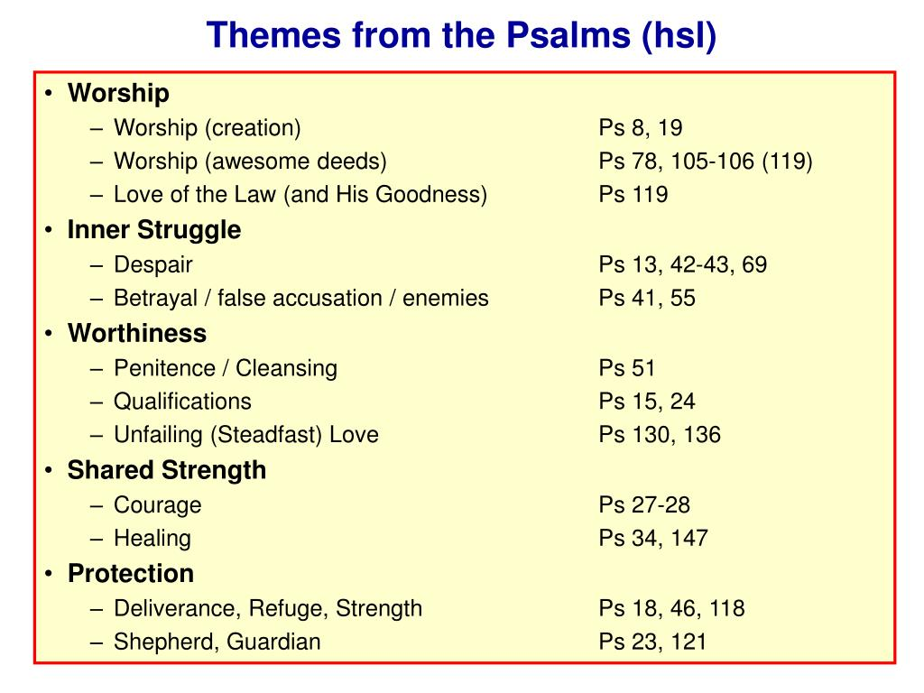 Themes from the Psalms (hsl)