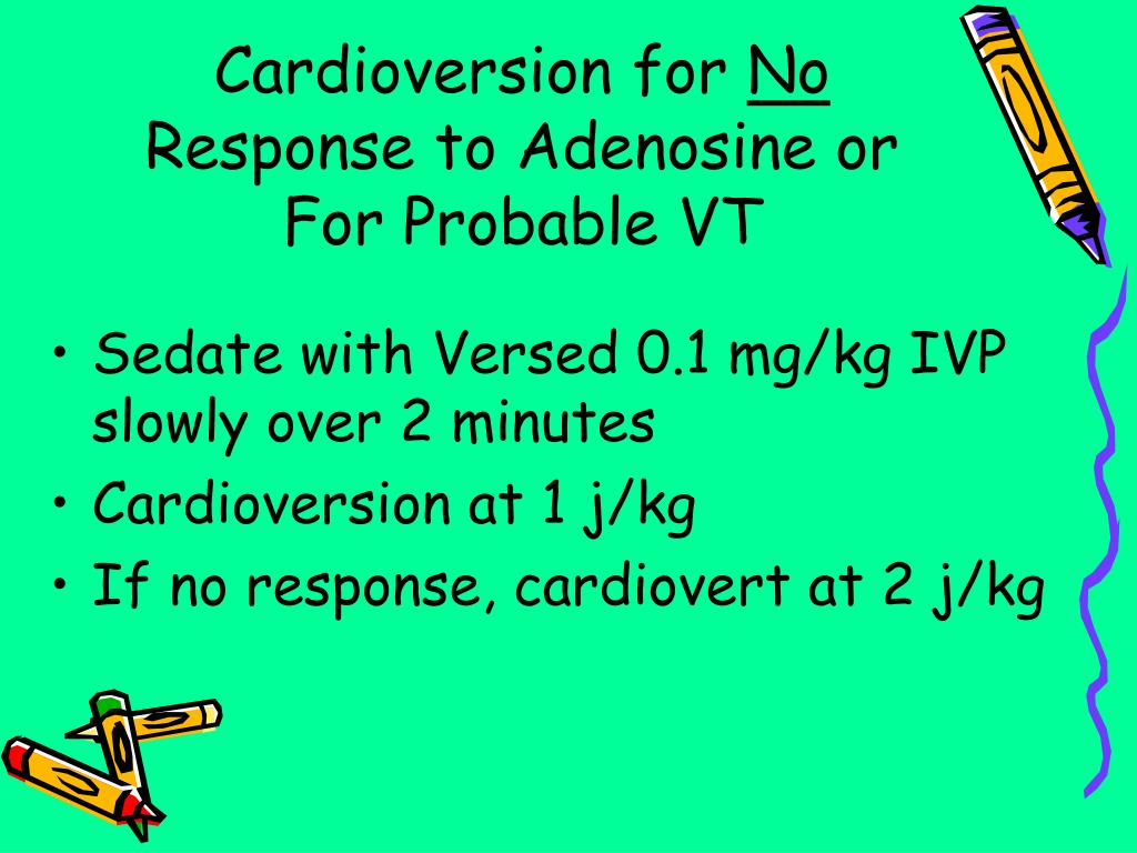Cardioversion for