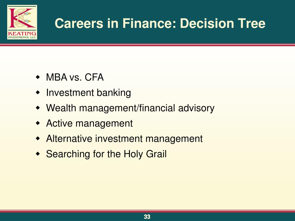 Careers in Finance: Decision Tree