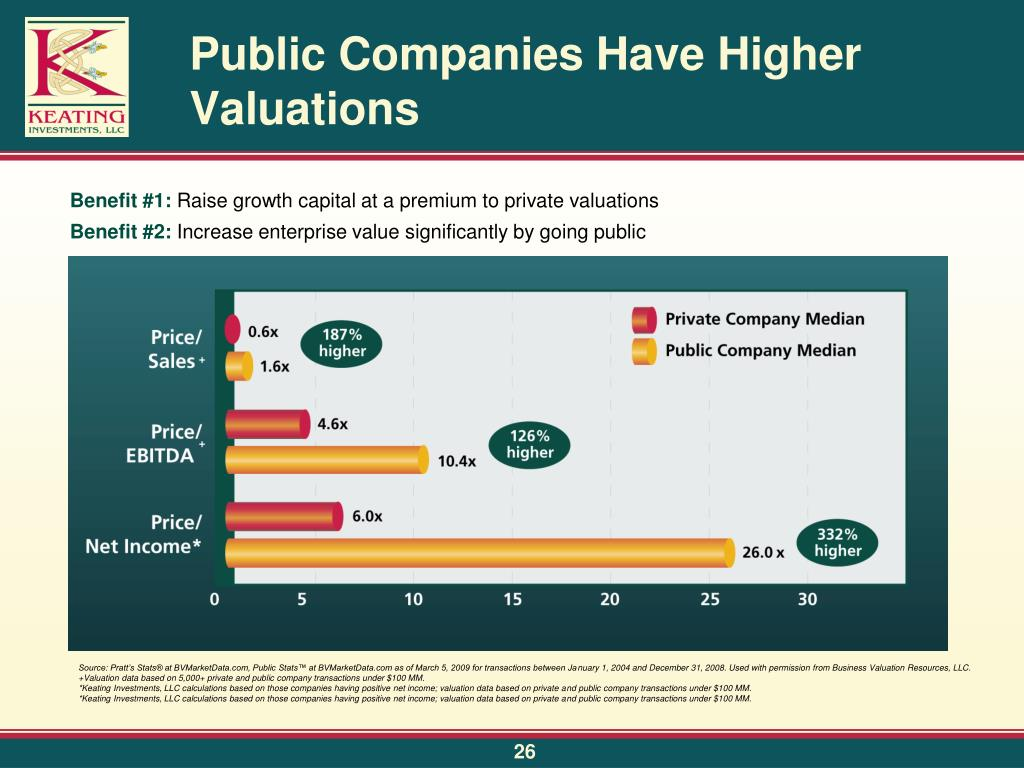 Public Companies Have Higher Valuations