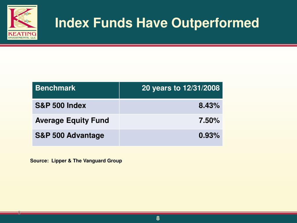 Index Funds Have Outperformed