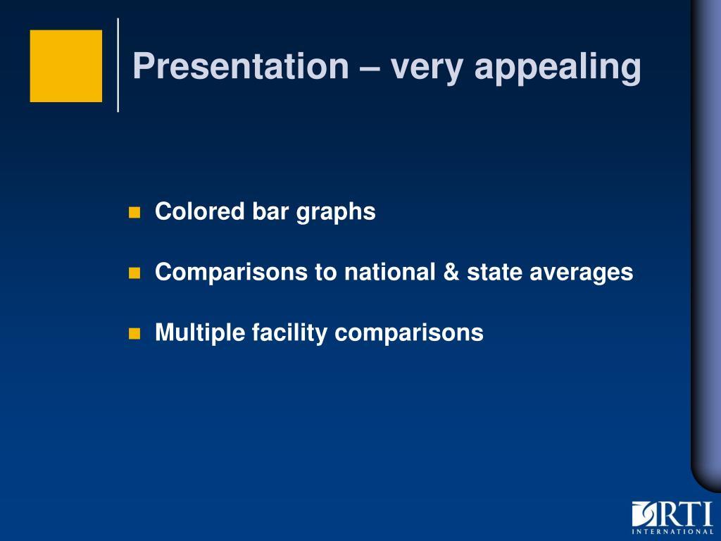 Presentation – very appealing