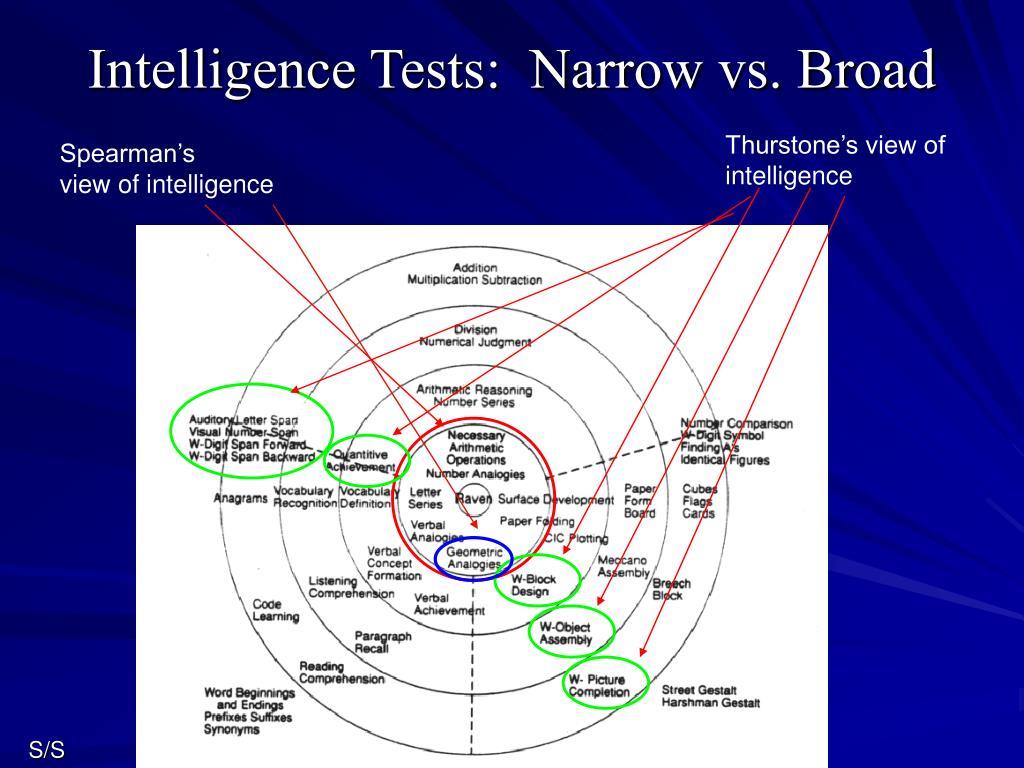 Intelligence Tests:  Narrow vs. Broad