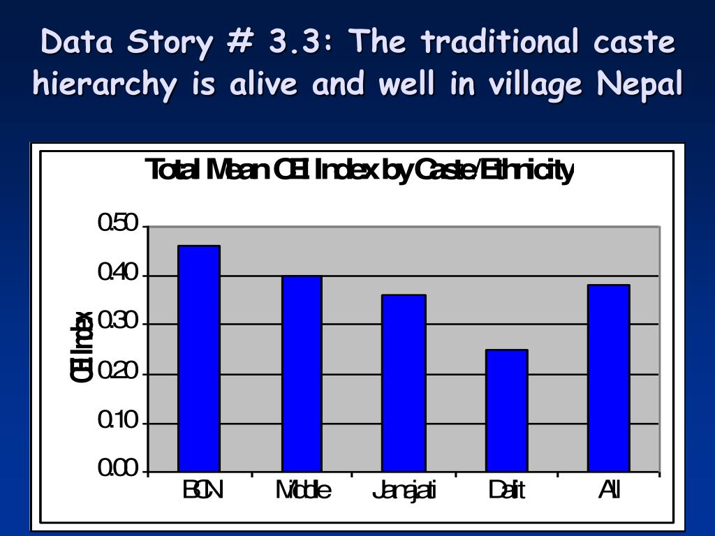 Data Story # 3.3: The traditional caste hierarchy is alive and well in village Nepal