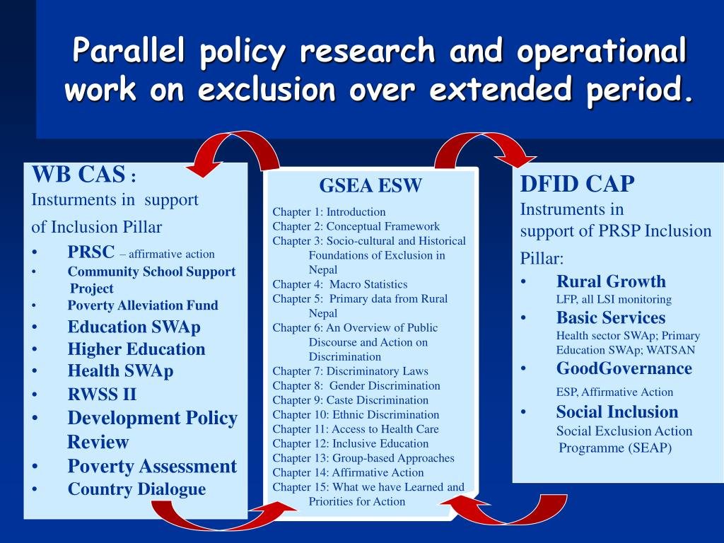 Parallel policy research and operational work on exclusion over extended period.