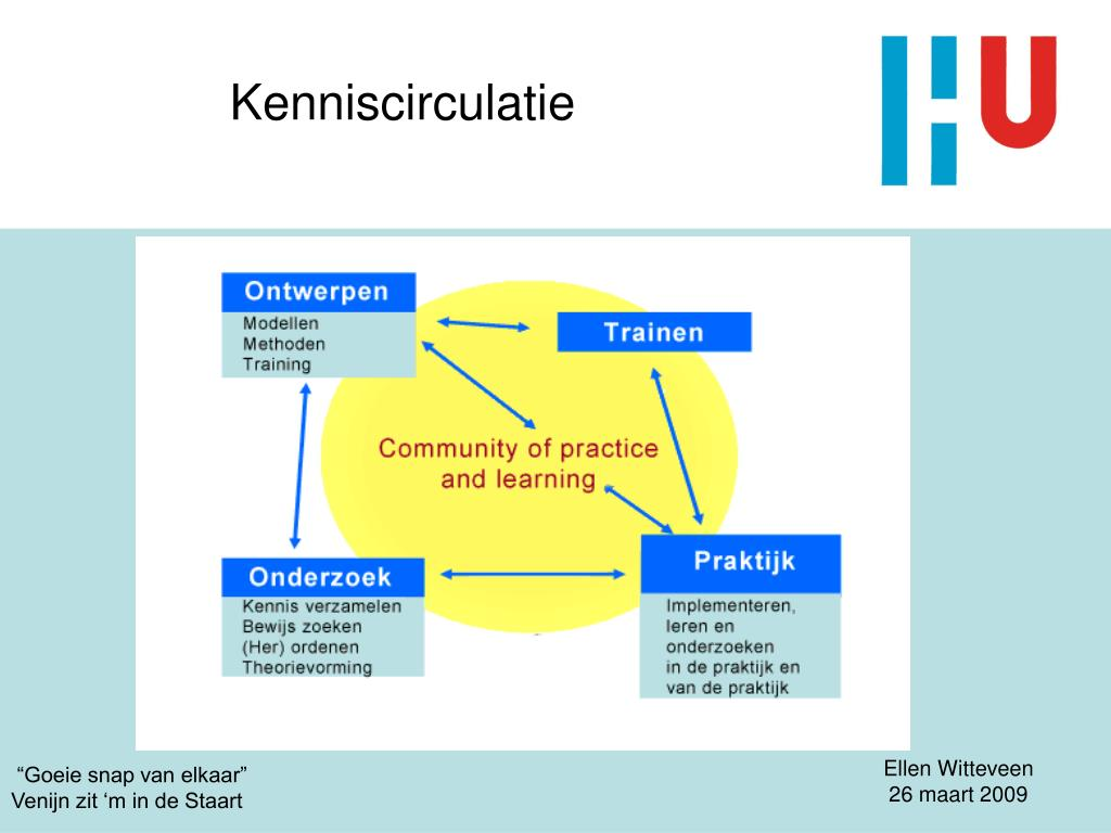 Kenniscirculatie