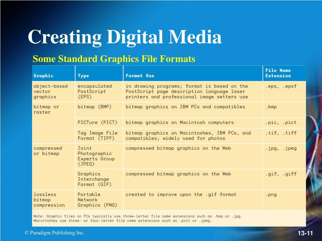 Creating Digital Media