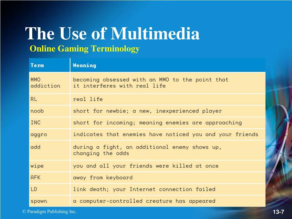 Online Gaming Terminology