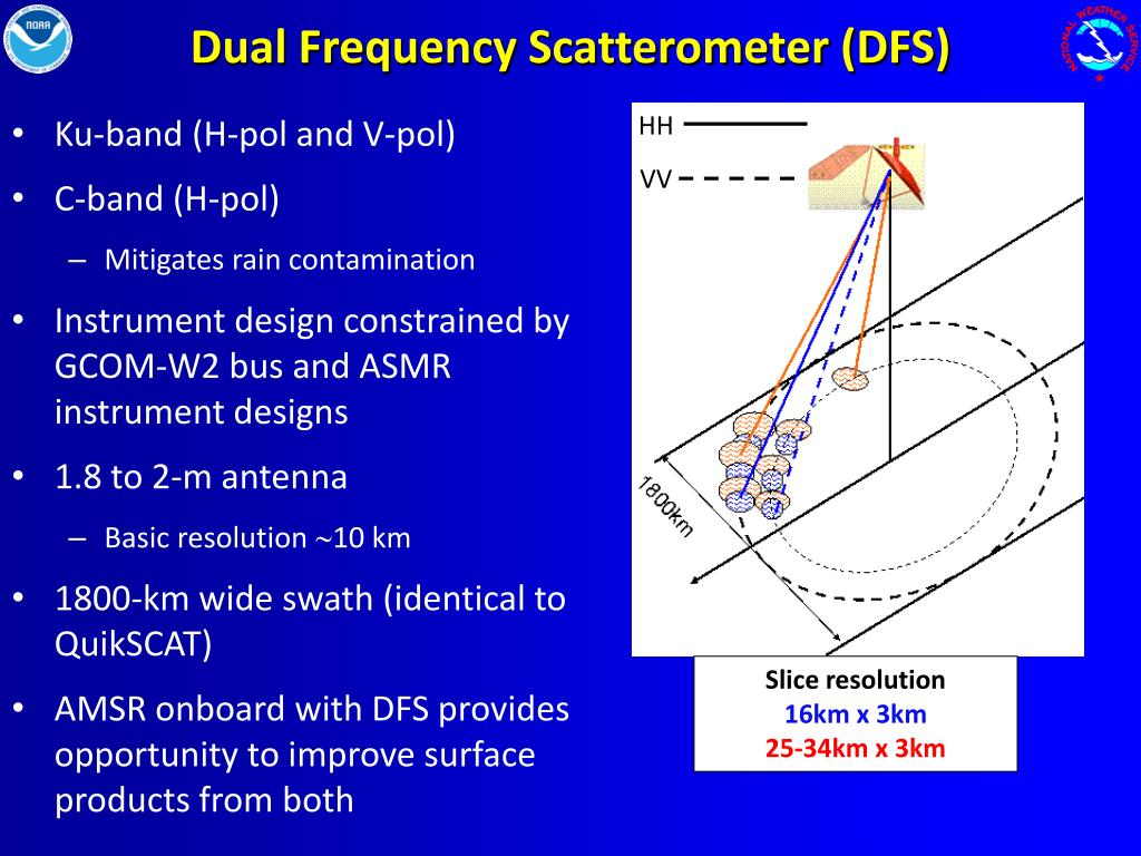 PPT - Moving Toward an Operational Satellite Ocean Surface ...