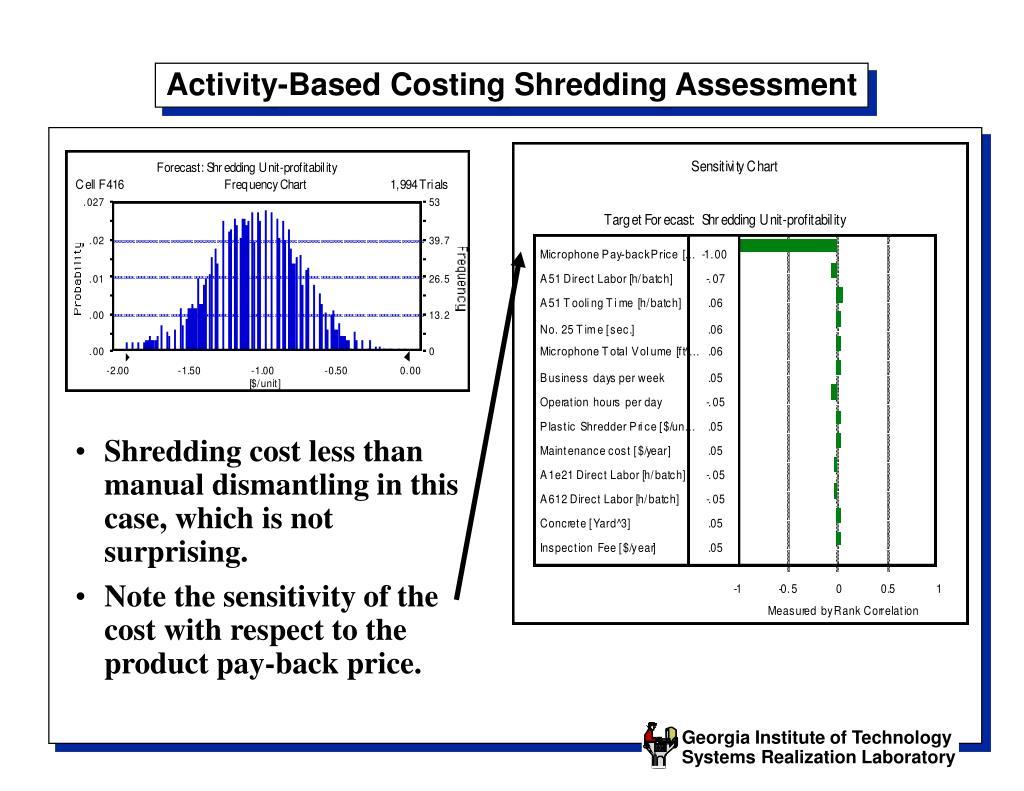 Activity-Based Costing Shredding Assessment