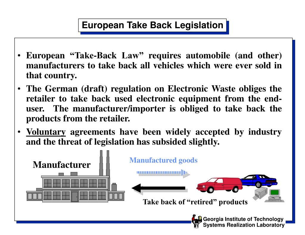 European Take Back Legislation