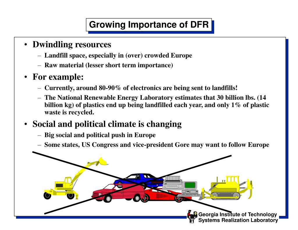 Growing Importance of DFR