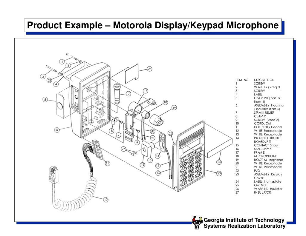 Product Example – Motorola Display/Keypad Microphone