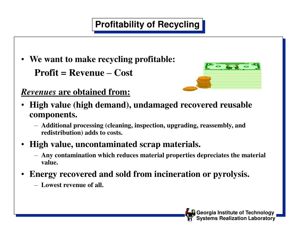 Profitability of Recycling