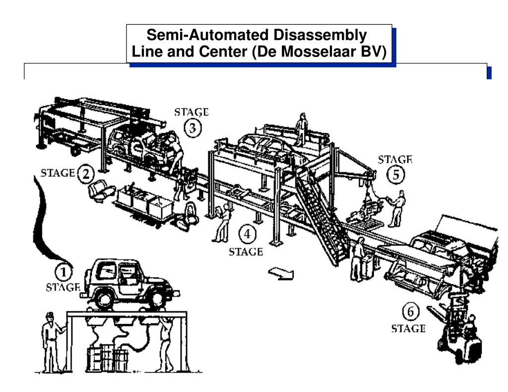 Semi-Automated Disassembly