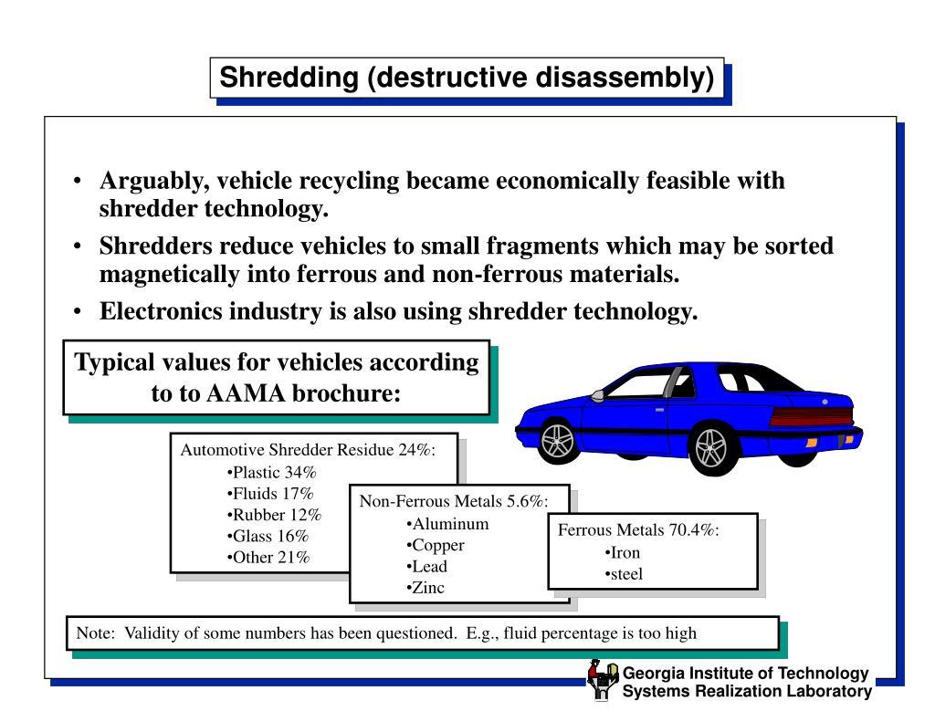 Shredding (destructive disassembly)